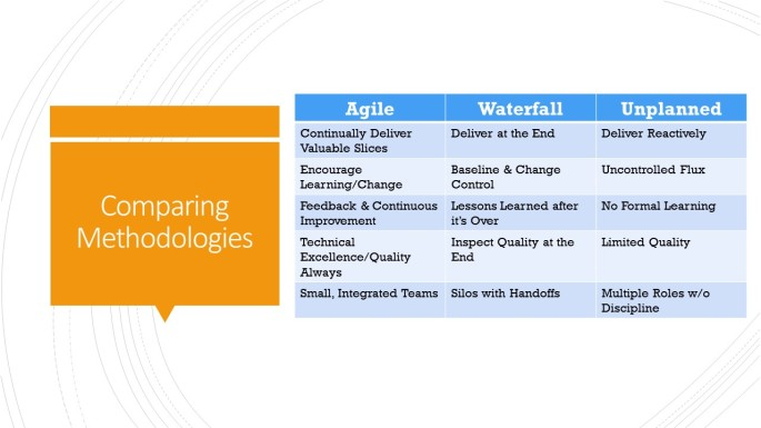 AgileScrum_PPT_Thumb